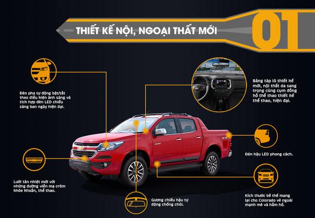 6 lý do giúp Chevrolet Colorado 2017 được săn đón