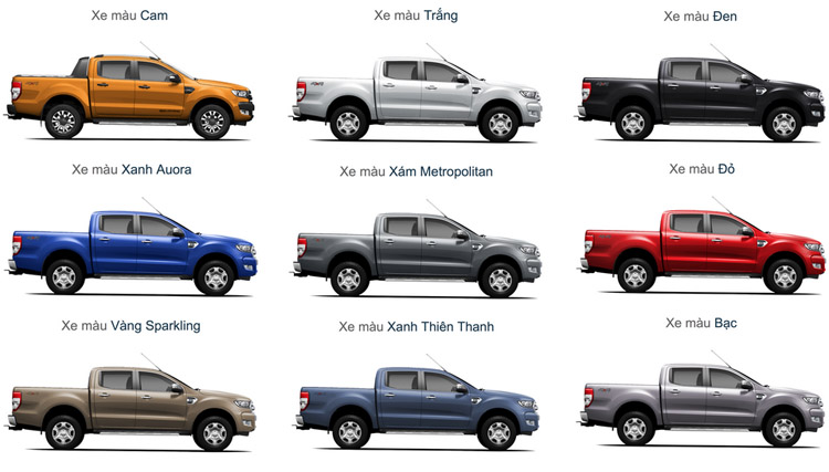 Bảng giá xe Ford Ranger và nắp thùng MỚI NHẤT 2017 2018